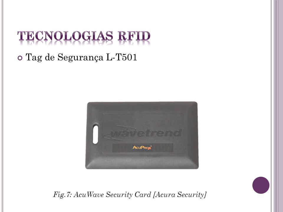 Fig.7: AcuWave Security Card [Acura Security]